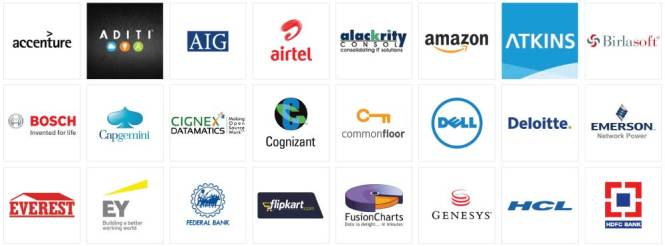 MSRIT Bangalore MBA Placements