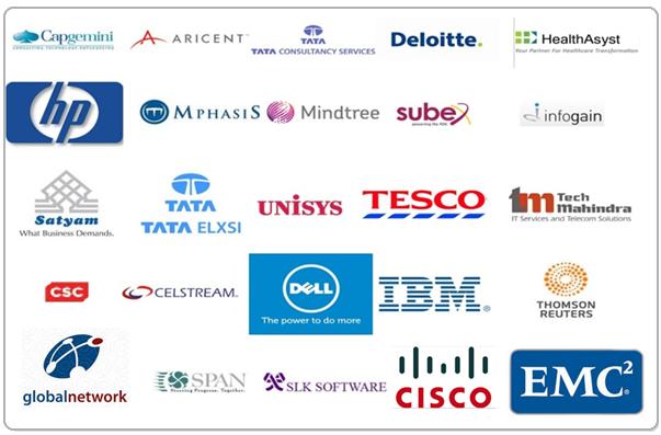 NSOM Bangalore MBA Placements