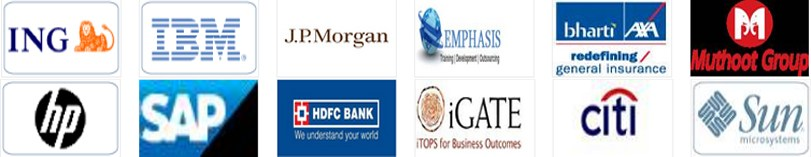 GRCCM Bangalore MBA Placements