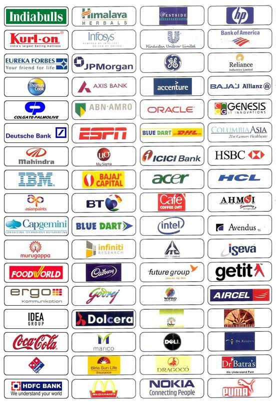 SAMS Bangalore MBA Placement