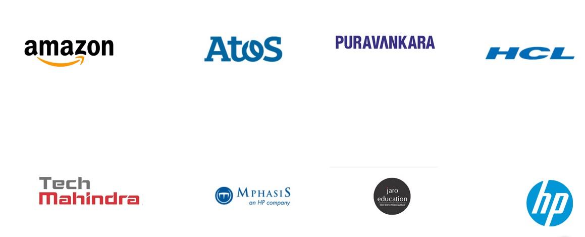 HKBK Bangalore MBA Placement