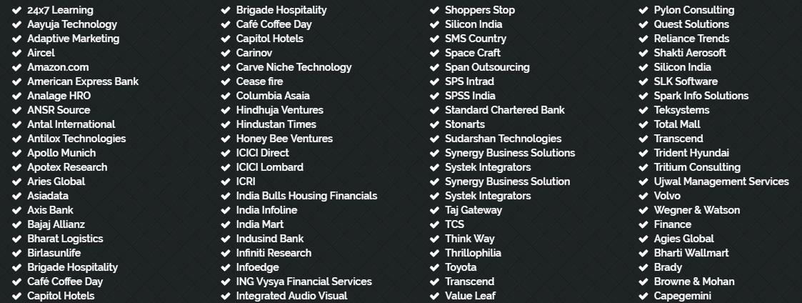 RSCMS Bangalore Placements