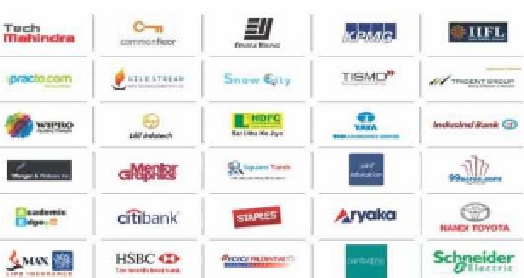 BNMIT Bangalore Placements