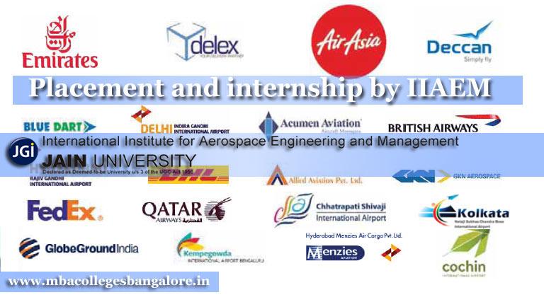 IIAEM-Bangalore Placement and internship